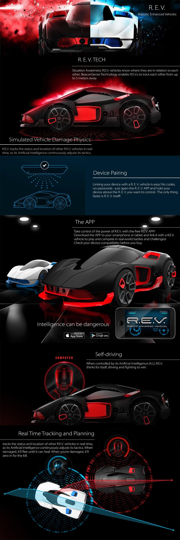 R.E.V. (2-Car Pack)  Built For Battle