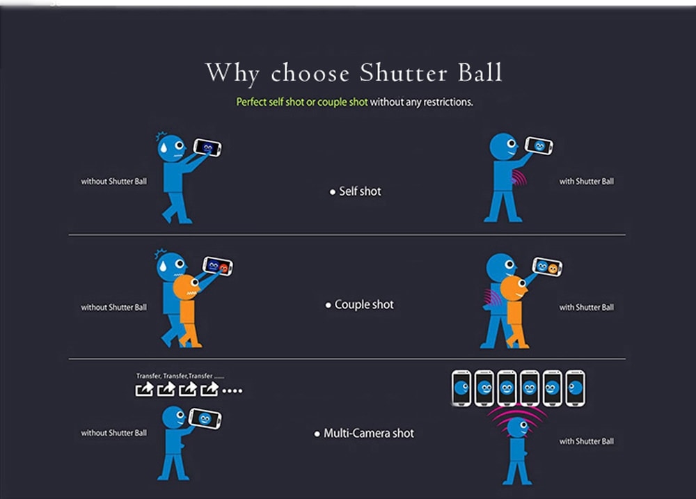 Easy to use Shutter Ball helps you to take perfect self shot any time any place